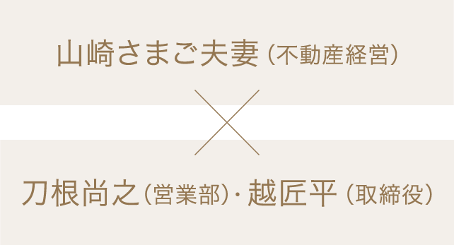 山崎さまご夫妻(不動産経営) 刀根尚之(営業部)・越匠平(取締役)
